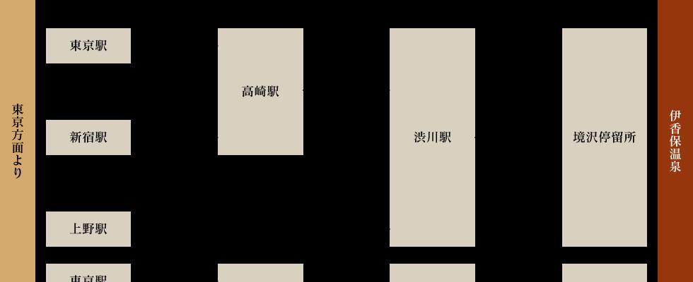 access_rail